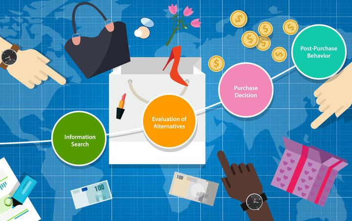 Graphic of hands pointing at various items like a purse, a shoe, flowers, a box, all superimposed on a blue background with a world map