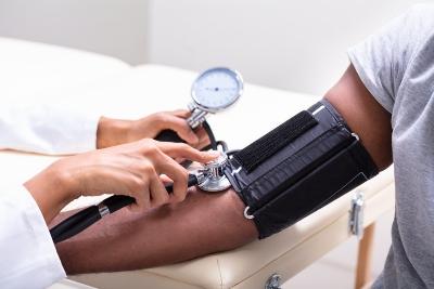blood pressure 400x200