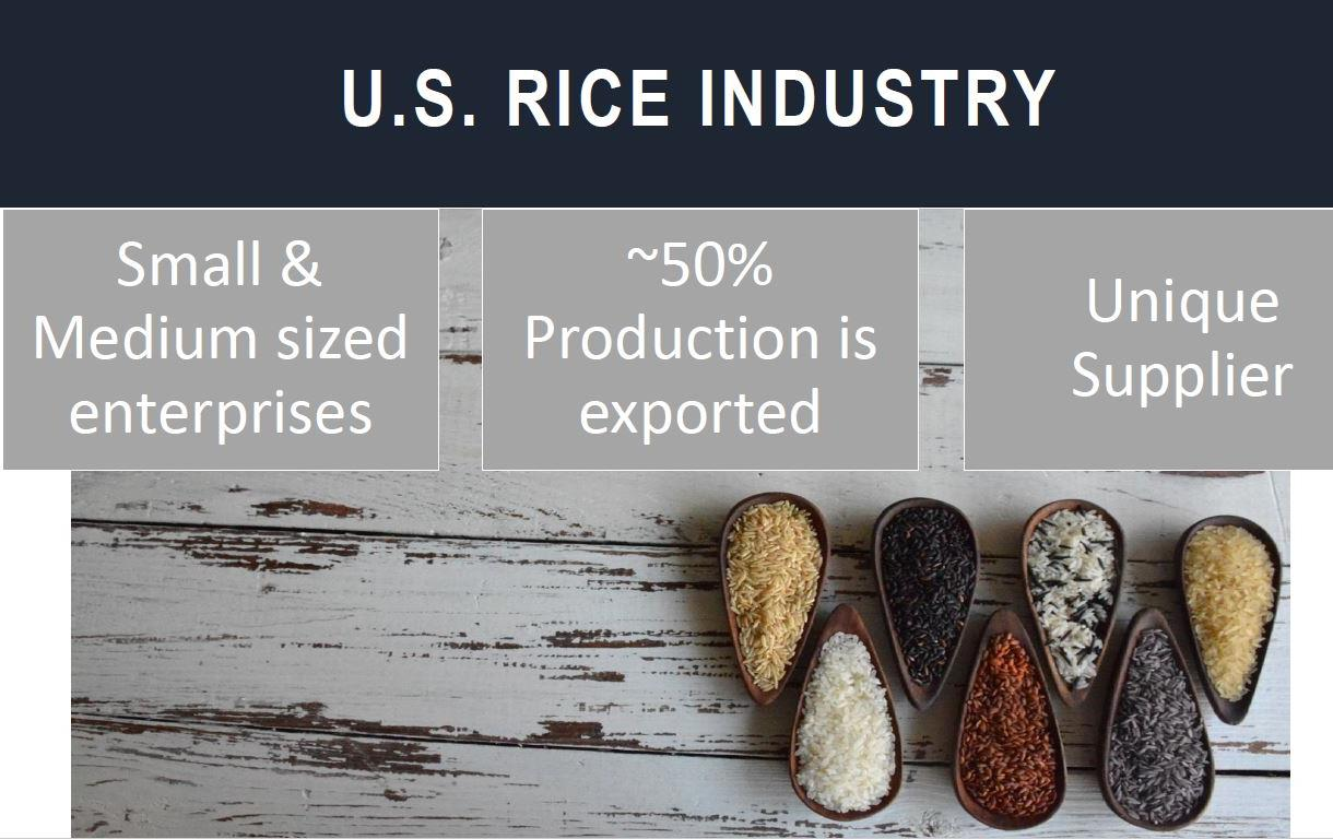 Different types of rice in bowls on white wood table with text describing U.S. rice industry