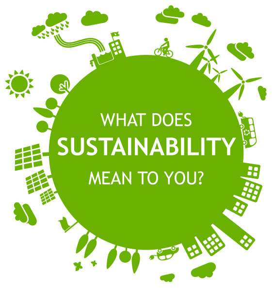 What Does Sustainability Mean to You Graphic, large green circle with buildings, trees and wind farms on the outer edge