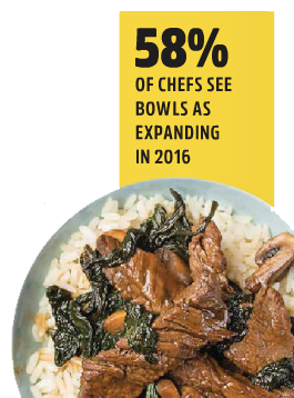 dp-chef-trends-bowls-expanding-in-2016-160107